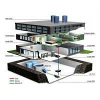 Building-Management-System-BMS-1-200x200